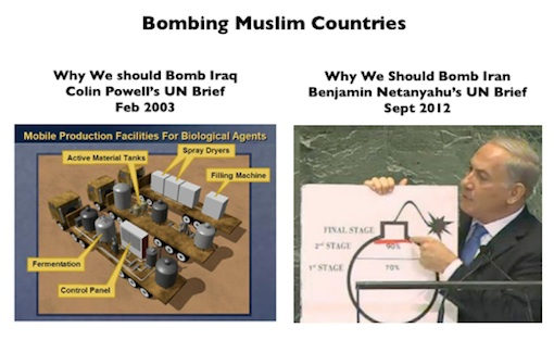 Rationales for Bombing Muslim Countries